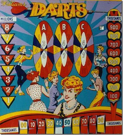 The backglass art for Darts, made by Williams in 1960 (artist: George Molentin; designer: Steve Kordek)